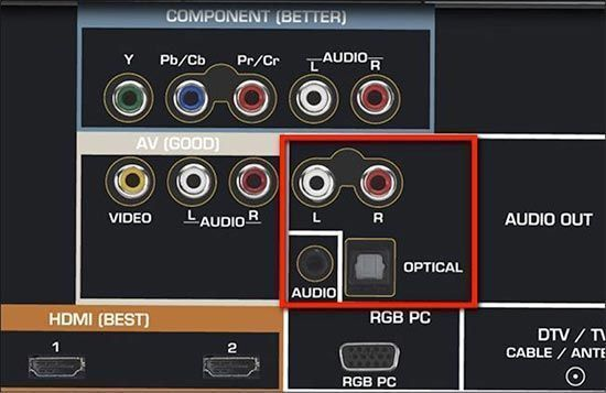 Connecting Yamaha Receiver To Element Tv